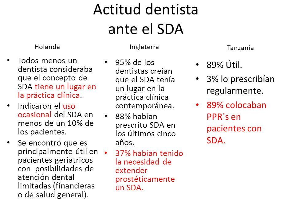 Actitud dentista ante el SDA