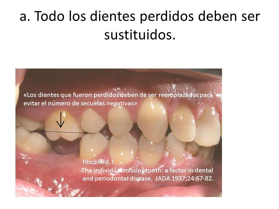 a. Todo los dientes perdidos deben ser sustituidos.