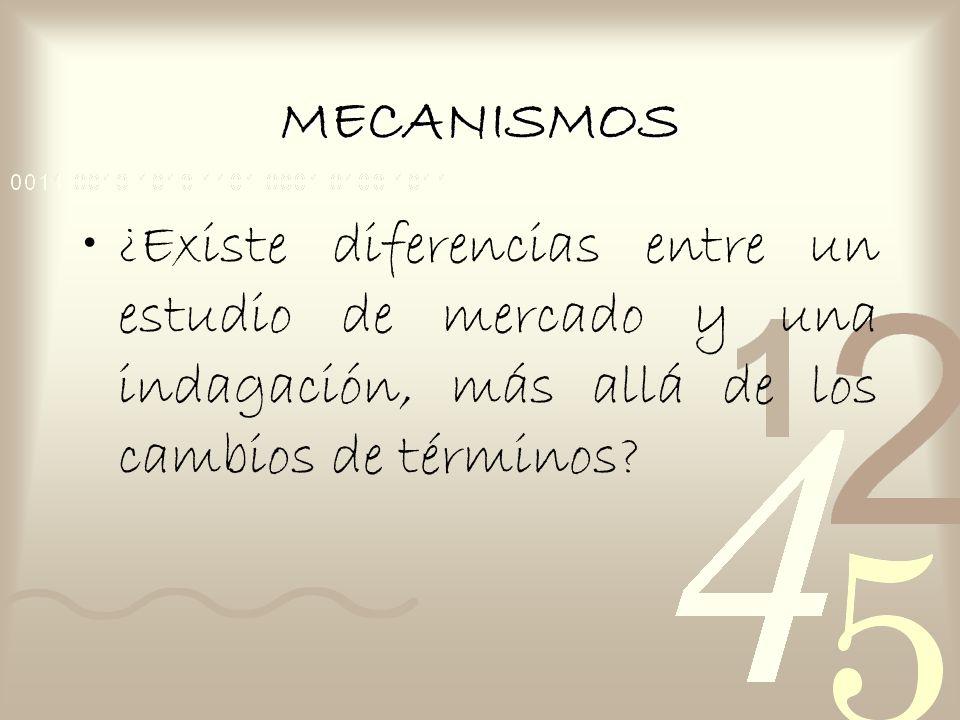 MECANISMOS ¿Existe diferencias entre un estudio de mercado y una indagación, más allá de los cambios de términos