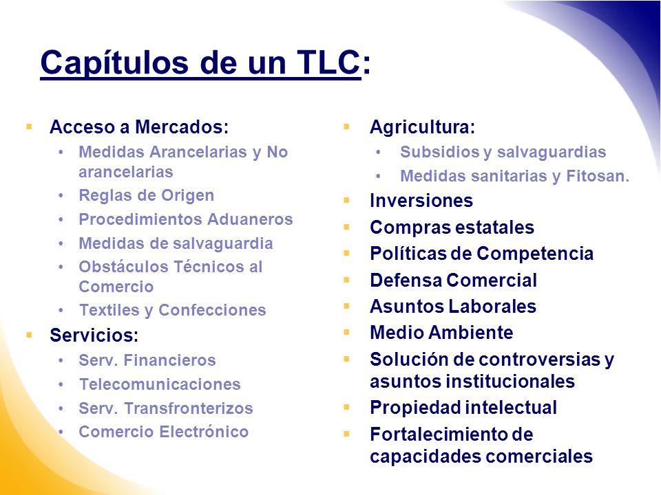 Capítulos de un TLC: Acceso a Mercados: Servicios: Agricultura: