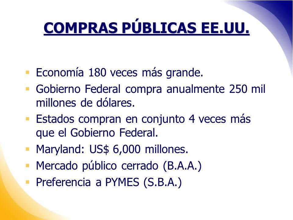 COMPRAS PÚBLICAS EE.UU. Economía 180 veces más grande.