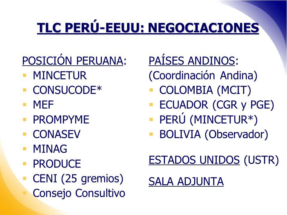 TLC PERÚ-EEUU: NEGOCIACIONES