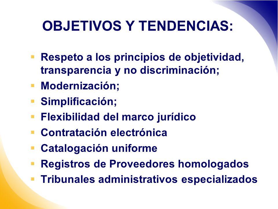 OBJETIVOS Y TENDENCIAS: