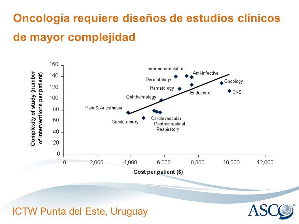 Oncología requiere diseños de estudios clínicos de mayor complejidad