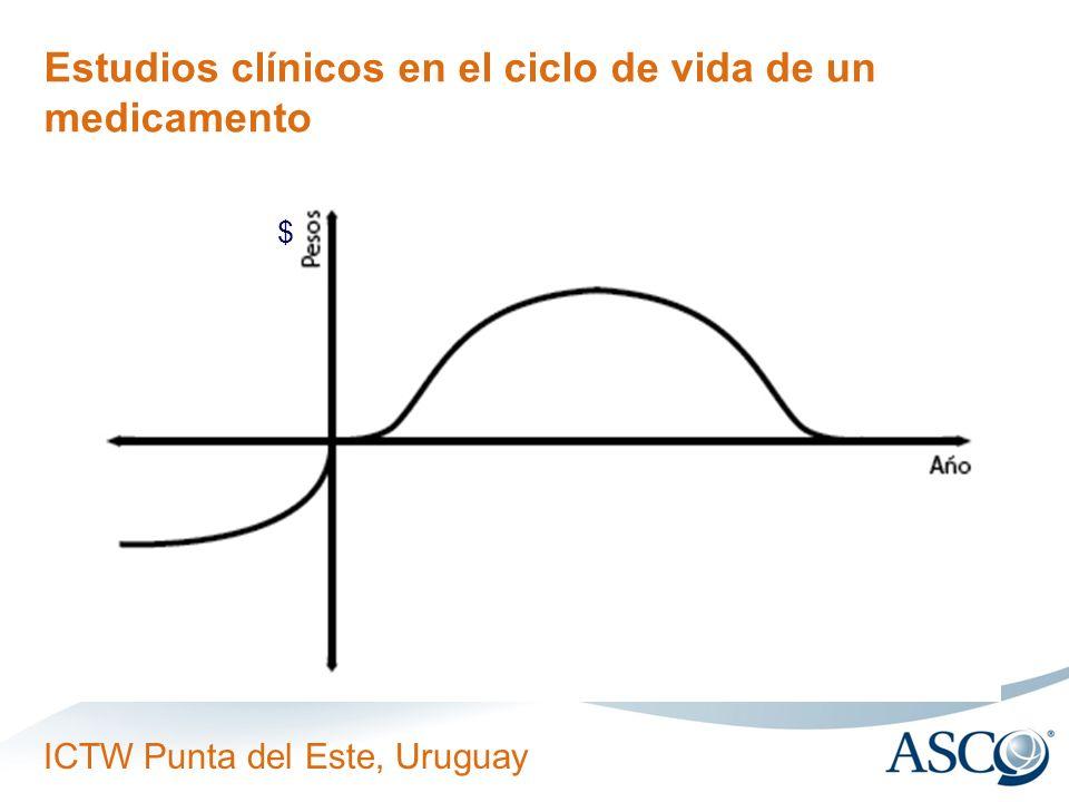 Estudios clínicos en el ciclo de vida de un medicamento
