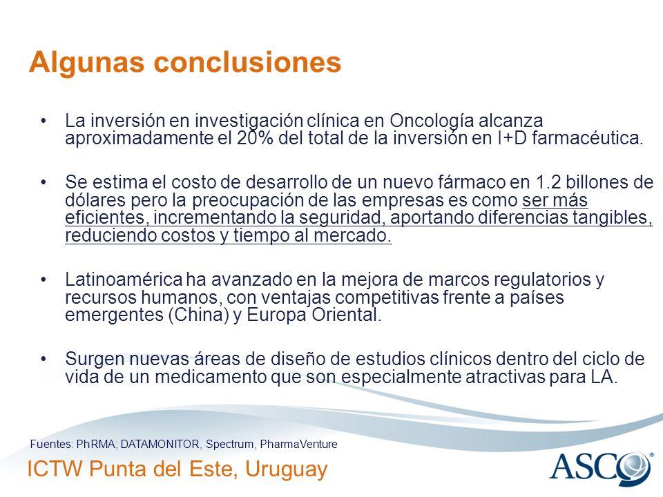 Algunas conclusionesLa inversión en investigación clínica en Oncología alcanza aproximadamente el 20% del total de la inversión en I+D farmacéutica.