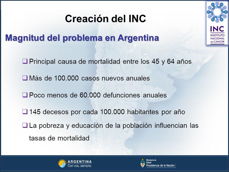 Creación del INC Magnitud del problema en Argentina