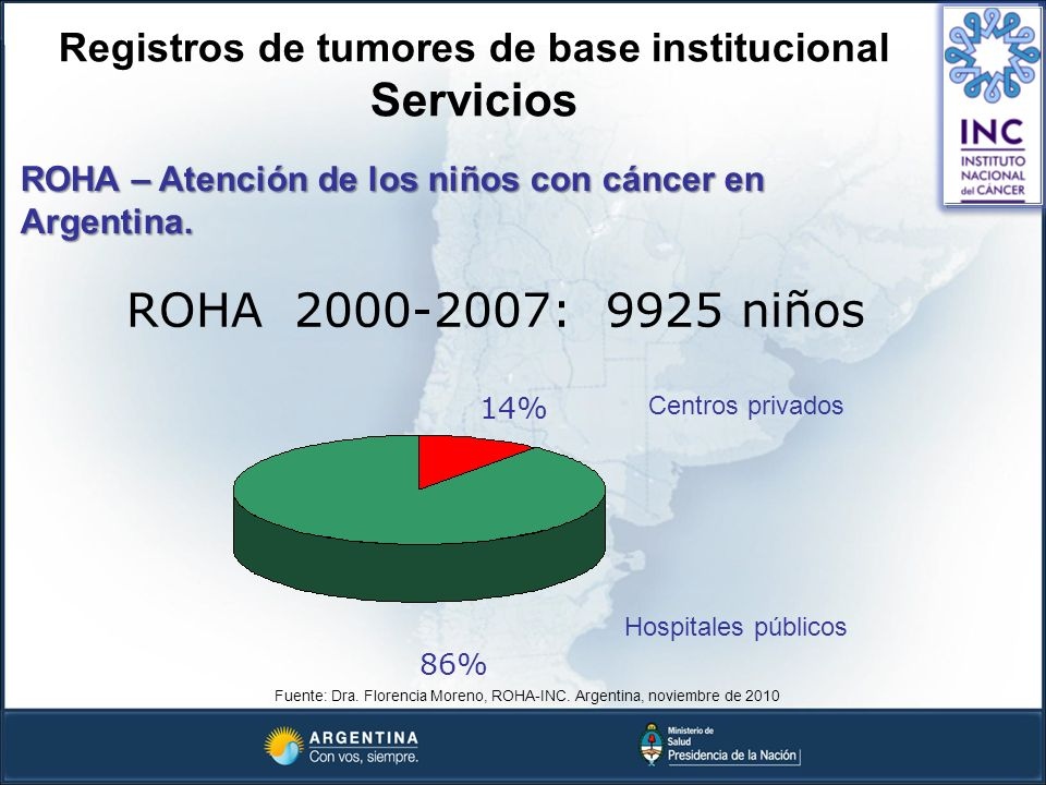 Registros de tumores de base institucional Servicios