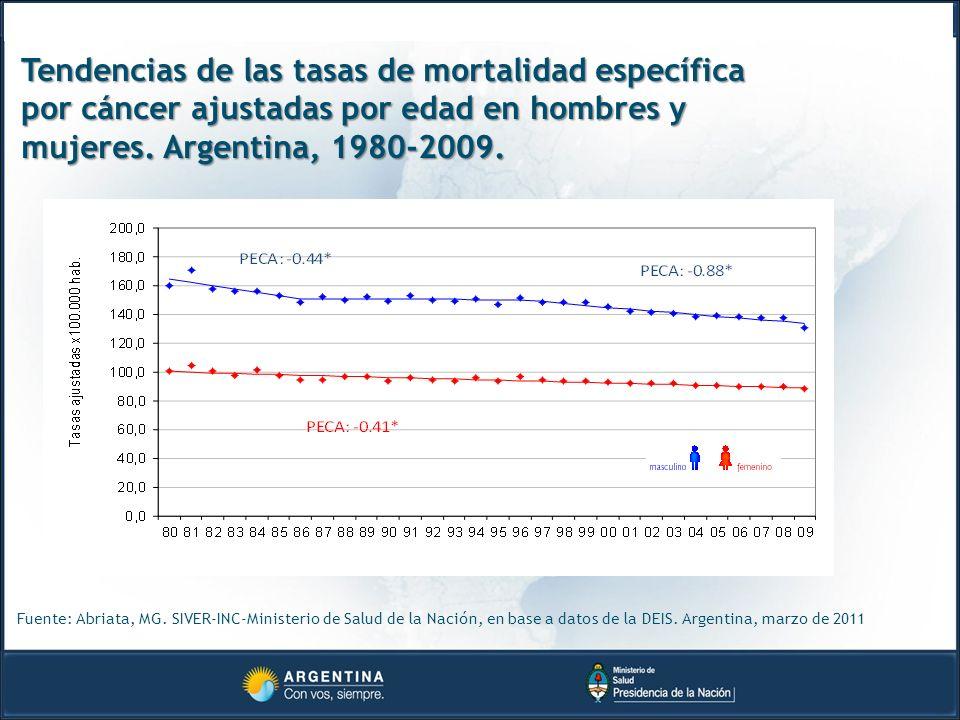 Tendencias de las tasas de mortalidad específica por cáncer ajustadas por edad en hombres y mujeres. Argentina, 1980-2009.