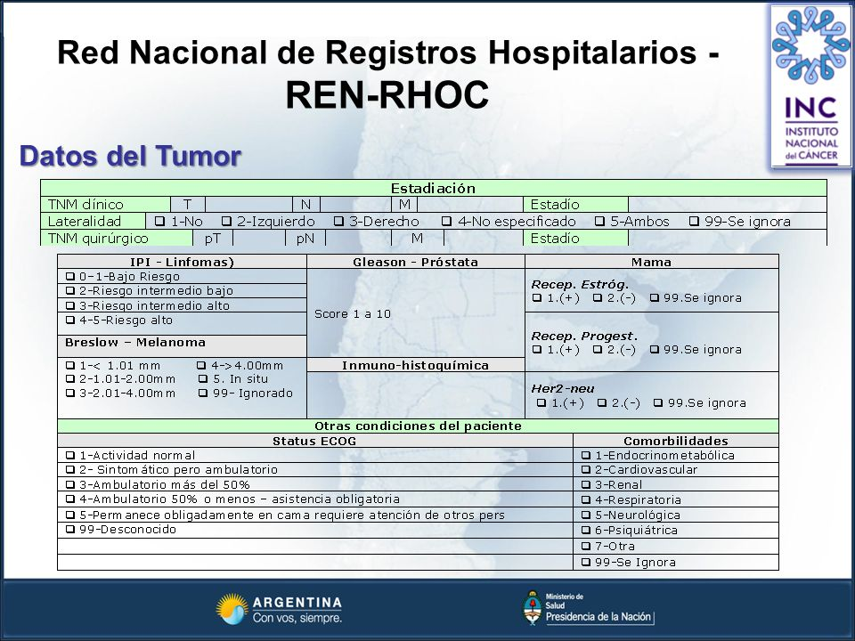 Red Nacional de Registros Hospitalarios - REN-RHOC