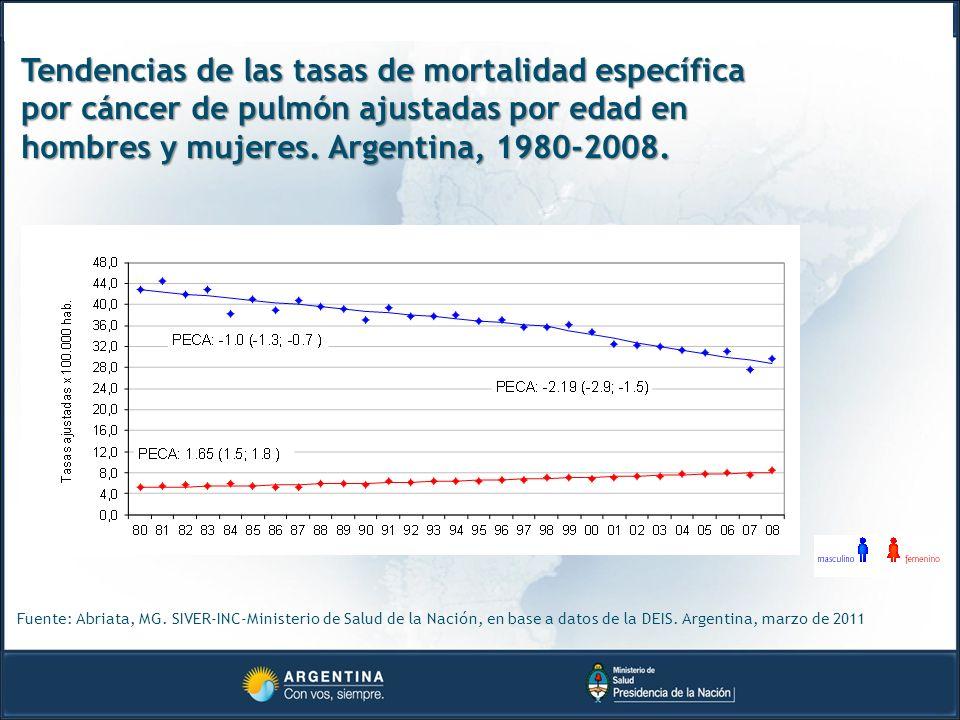Tendencias de las tasas de mortalidad específica por cáncer de pulmón ajustadas por edad en hombres y mujeres. Argentina, 1980-2008.