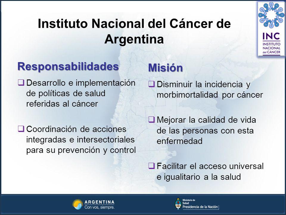 Instituto Nacional del Cáncer de Argentina