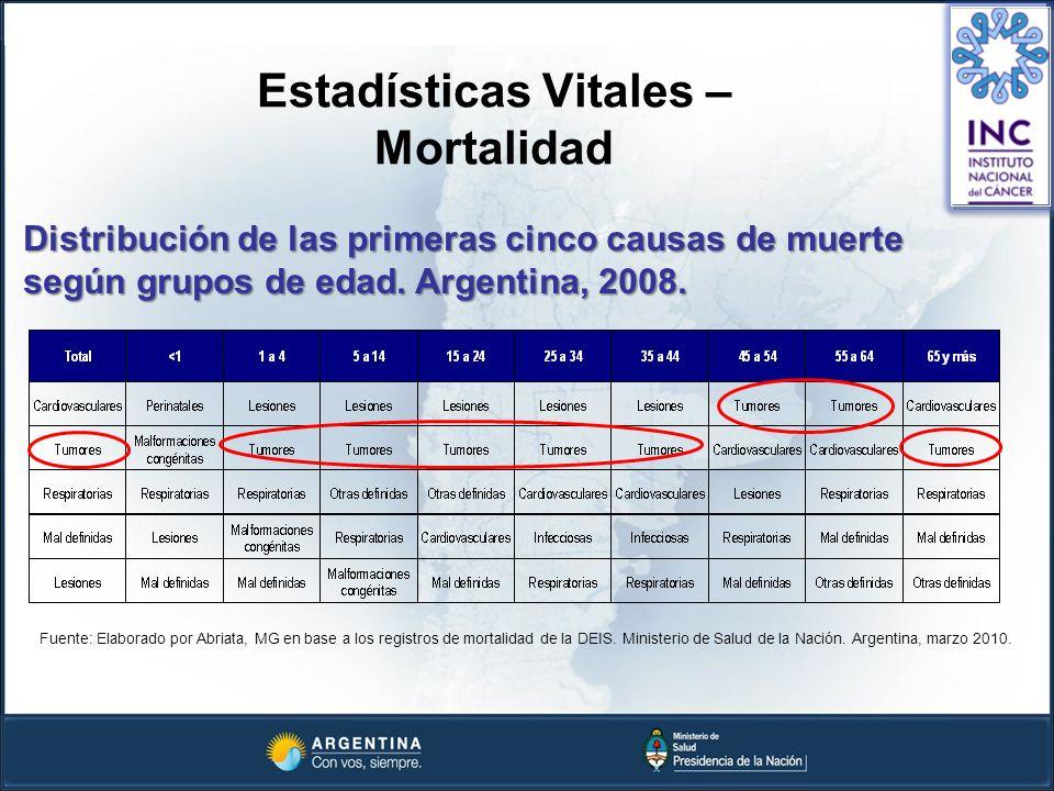Estadísticas Vitales – Mortalidad