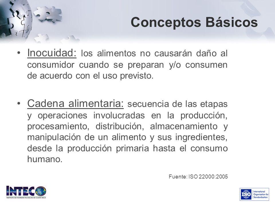 Conceptos Básicos Inocuidad: los alimentos no causarán daño al consumidor cuando se preparan y/o consumen de acuerdo con el uso previsto.
