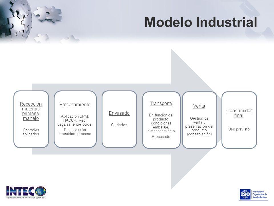 Modelo Industrial Procesamiento Transporte