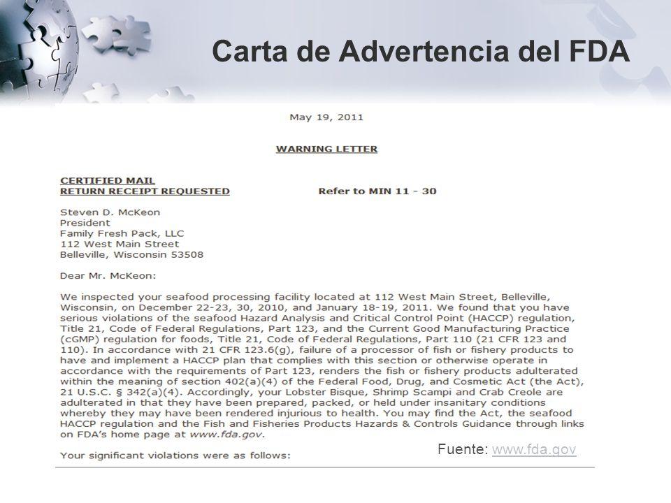 Carta de Advertencia del FDA