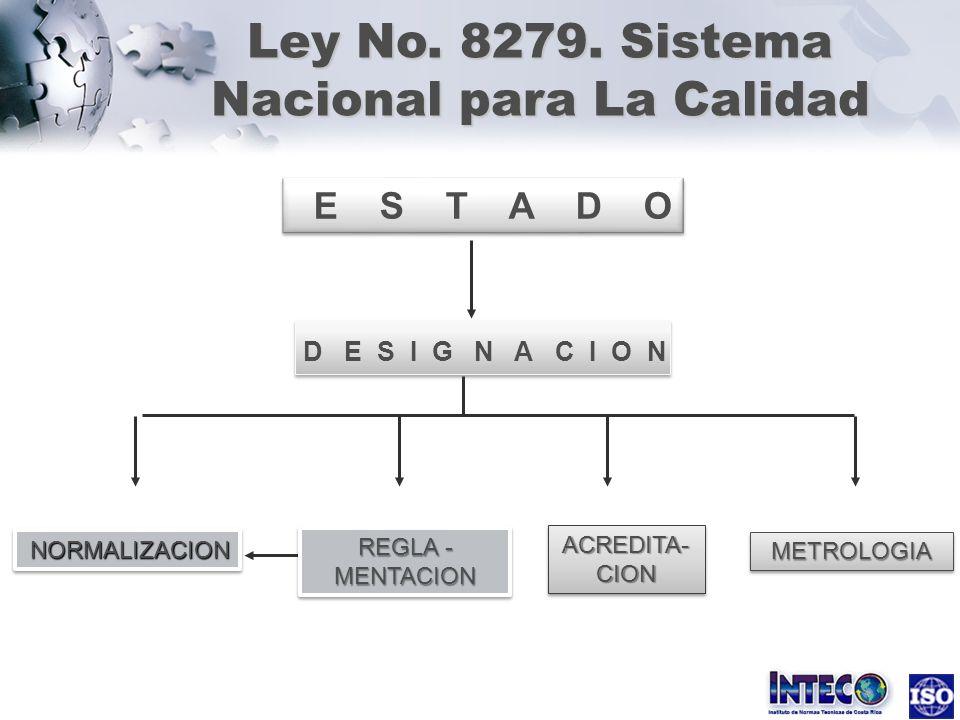 Ley No. 8279. Sistema Nacional para La Calidad