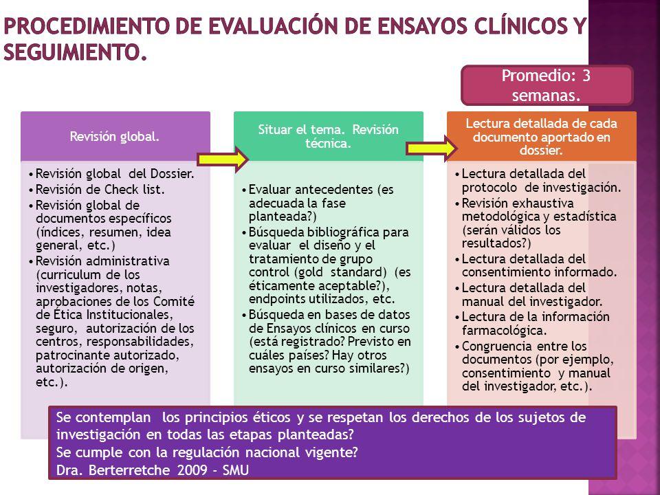 Procedimiento de evaluación de Ensayos clínicos y seguimiento.