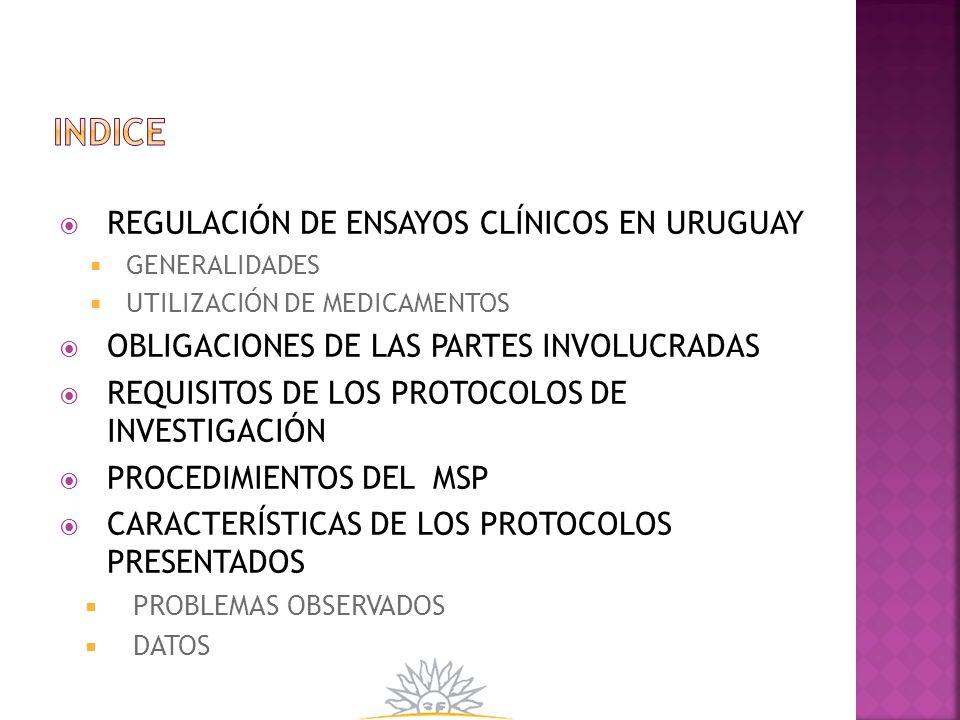 indice REGULACIÓN DE ENSAYOS CLÍNICOS EN URUGUAY