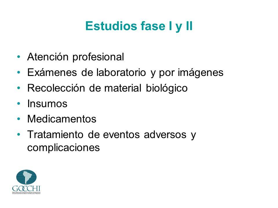 Estudios fase I y II Atención profesional