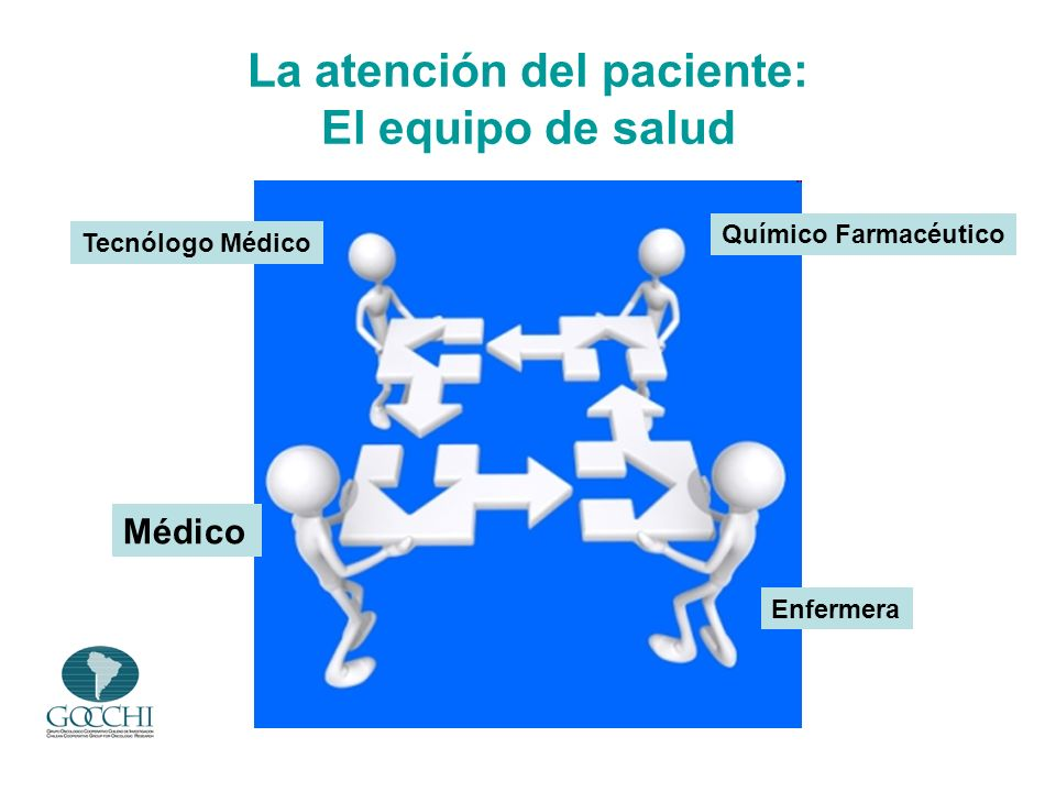 La atención del paciente: El equipo de salud