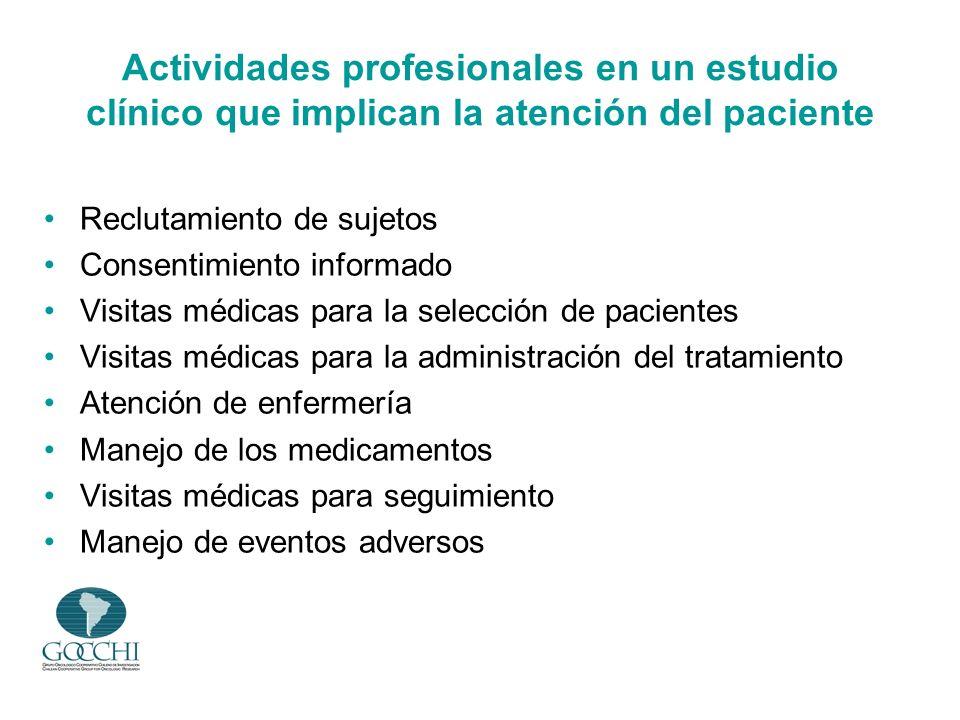 Actividades profesionales en un estudio clínico que implican la atención del paciente