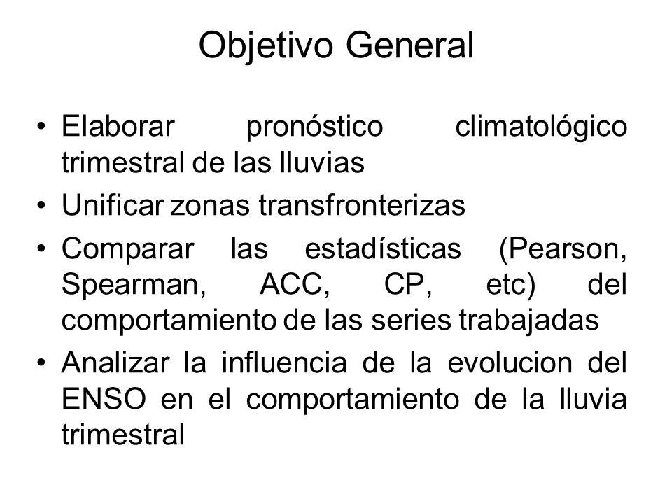 Objetivo General Elaborar pronóstico climatológico trimestral de las lluvias. Unificar zonas transfronterizas.