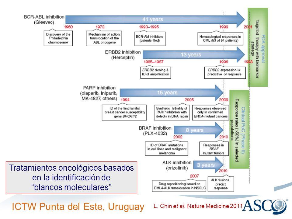 Tratamientos oncológicos basados en la identificación de