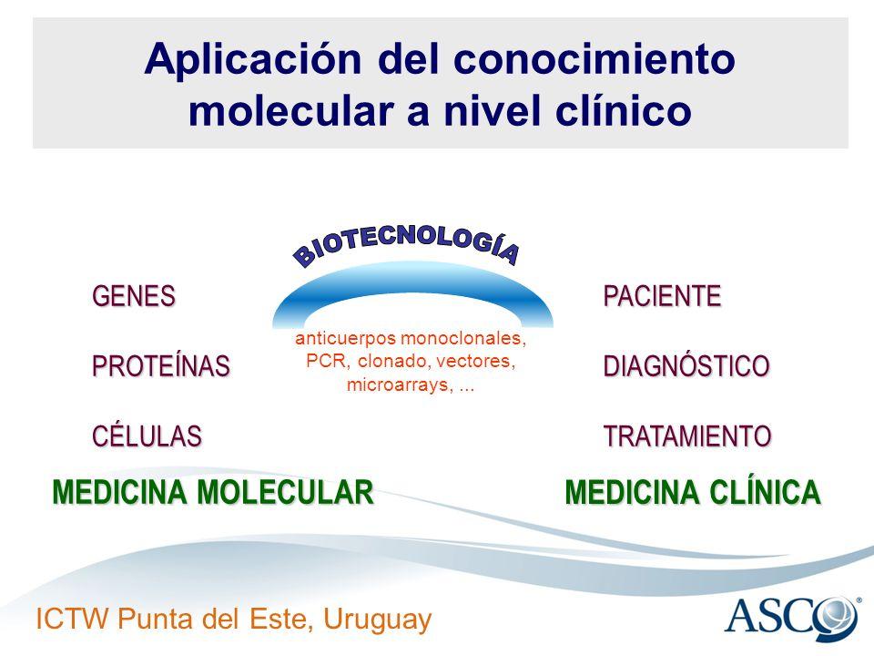 Aplicación del conocimiento molecular a nivel clínico