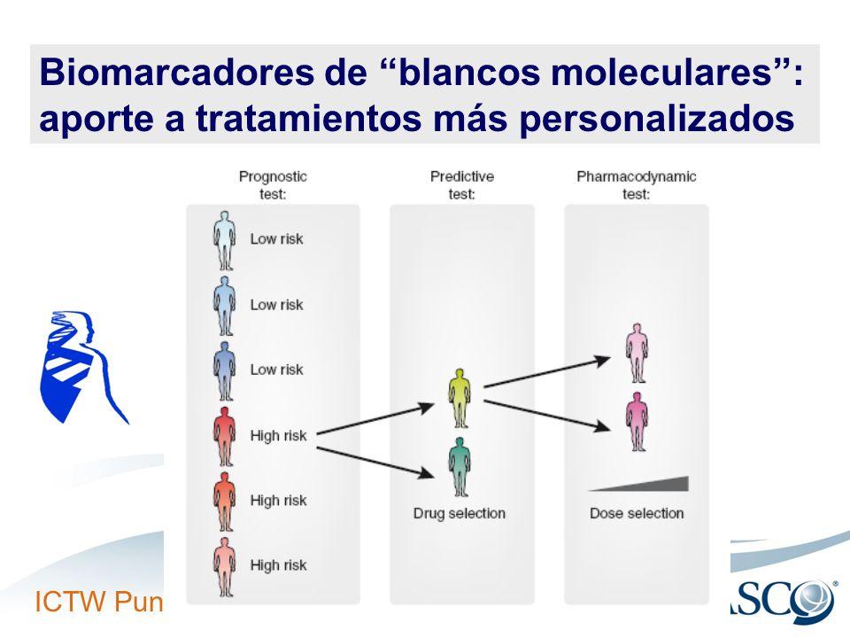 Biomarcadores de blancos moleculares :
