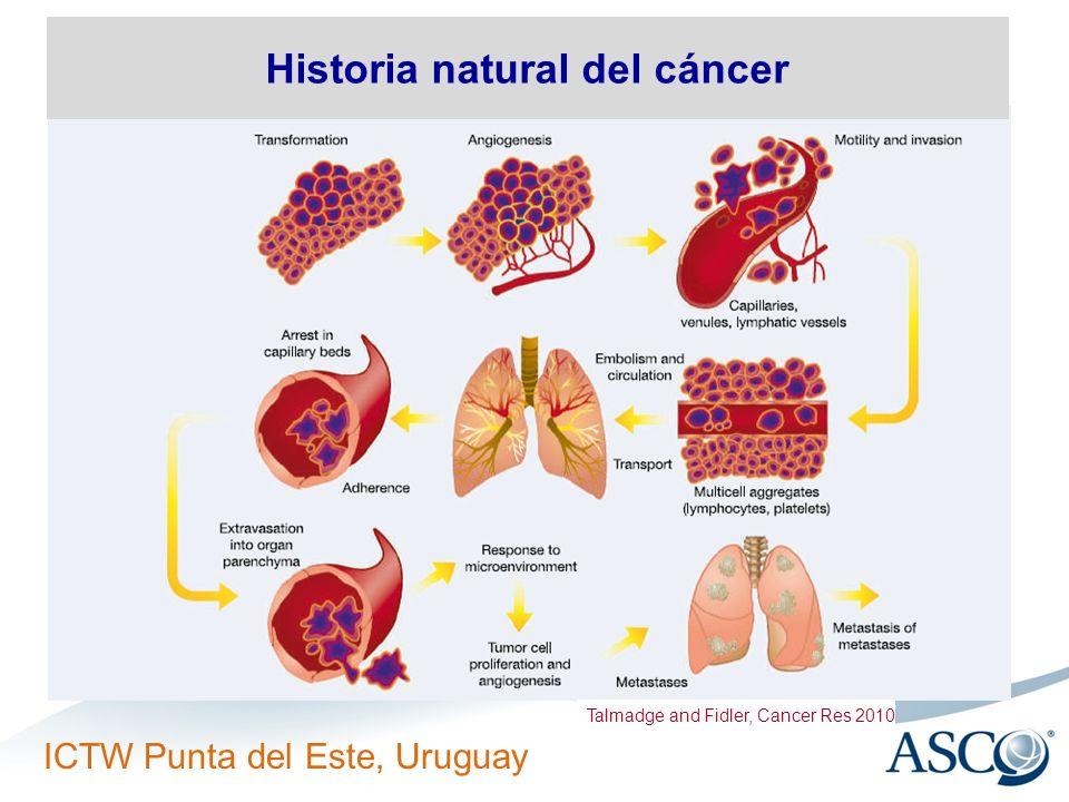 Historia natural del cáncer