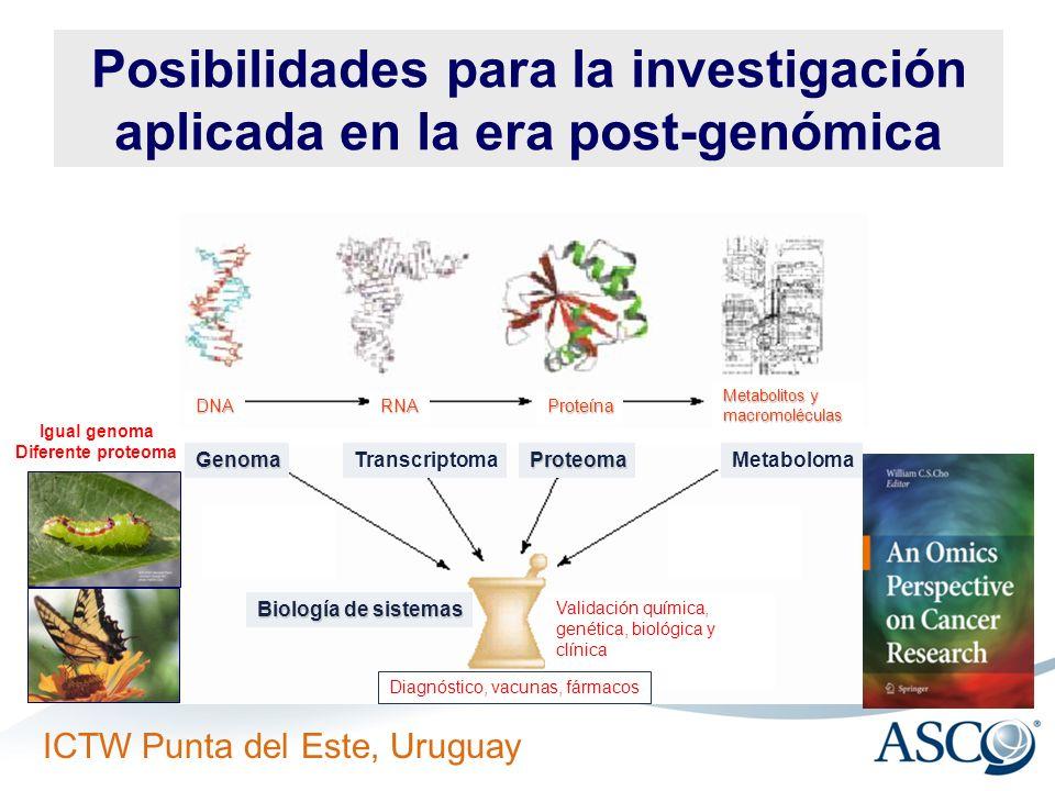 Posibilidades para la investigación aplicada en la era post-genómica