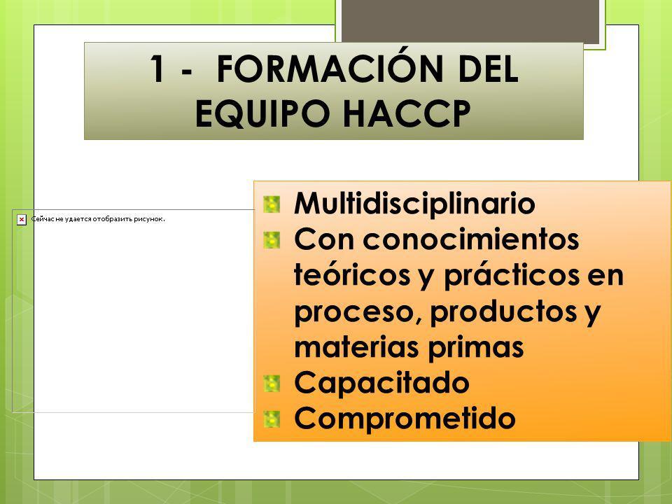 1 - FORMACIÓN DEL EQUIPO HACCP