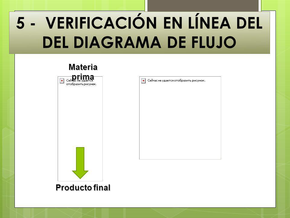 5 - VERIFICACIÓN EN LÍNEA DEL DEL DIAGRAMA DE FLUJO