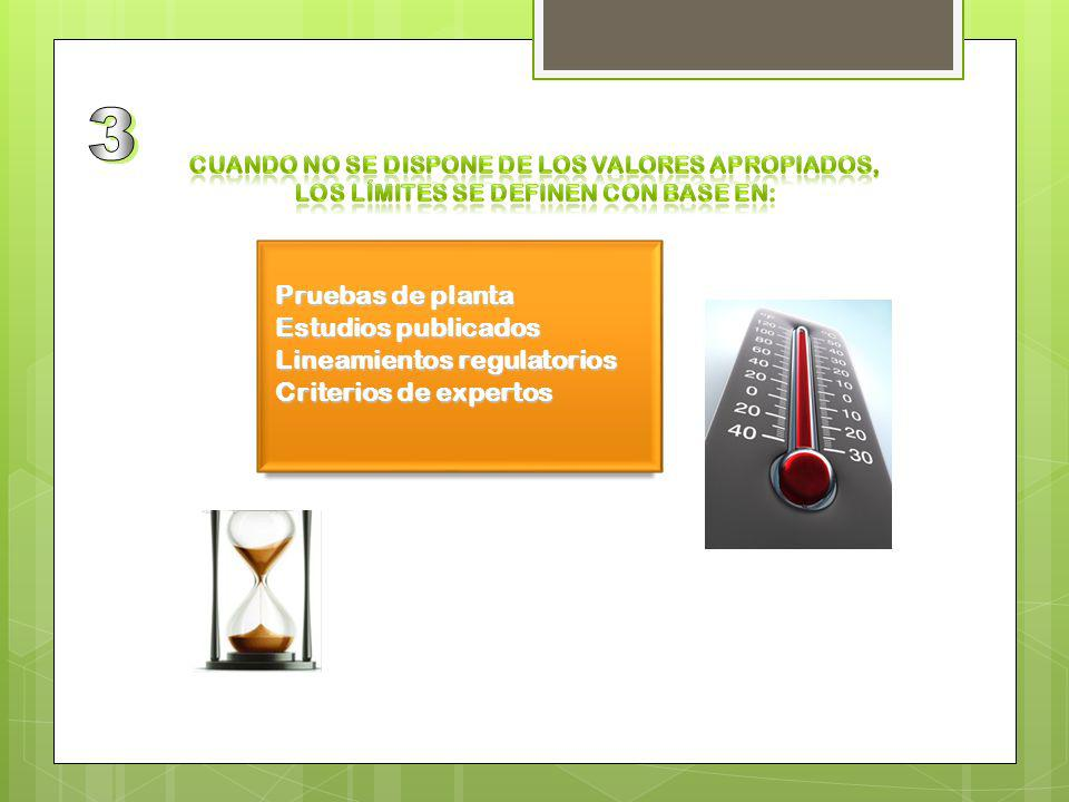 3 Pruebas de planta Estudios publicados Lineamientos regulatorios