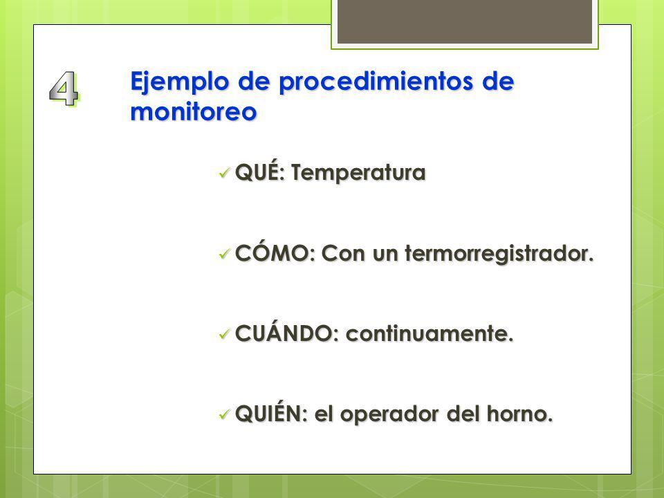 Ejemplo de procedimientos de monitoreo