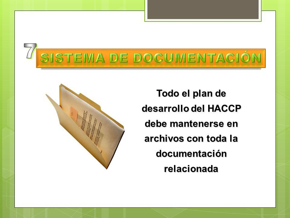 Sistema de Documentación
