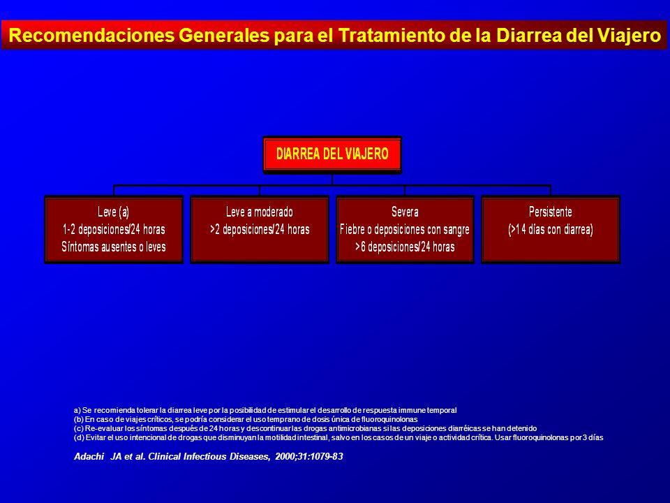 Recomendaciones Generales para el Tratamiento de la Diarrea del Viajero