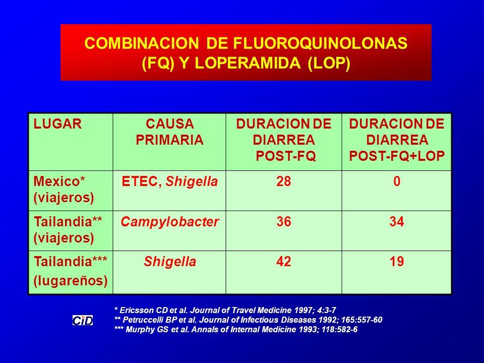 COMBINACION DE FLUOROQUINOLONAS (FQ) Y LOPERAMIDA (LOP)