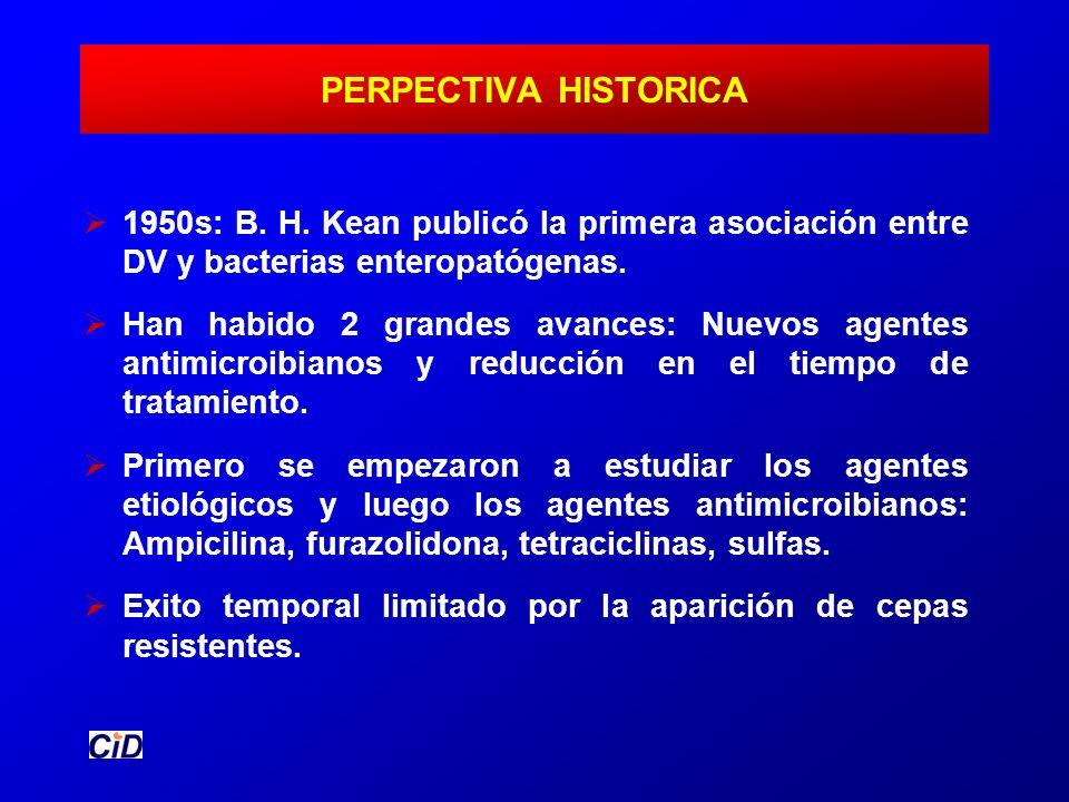 PERPECTIVA HISTORICA 1950s: B. H. Kean publicó la primera asociación entre DV y bacterias enteropatógenas.