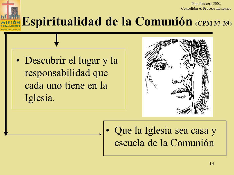 Espiritualidad de la Comunión (CPM 37-39)