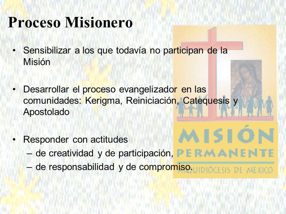 Proceso Misionero Sensibilizar a los que todavía no participan de la Misión.