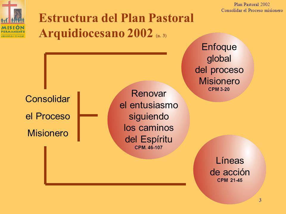 Estructura del Plan Pastoral Arquidiocesano 2002 (n. 3)