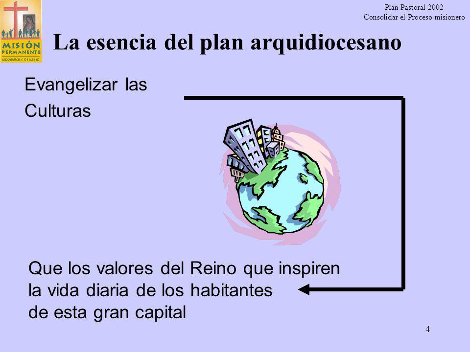 La esencia del plan arquidiocesano
