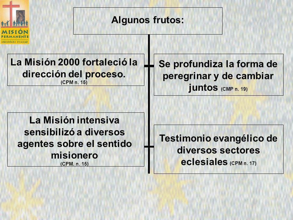 La Misión 2000 fortaleció la dirección del proceso. (CPM n. 15)