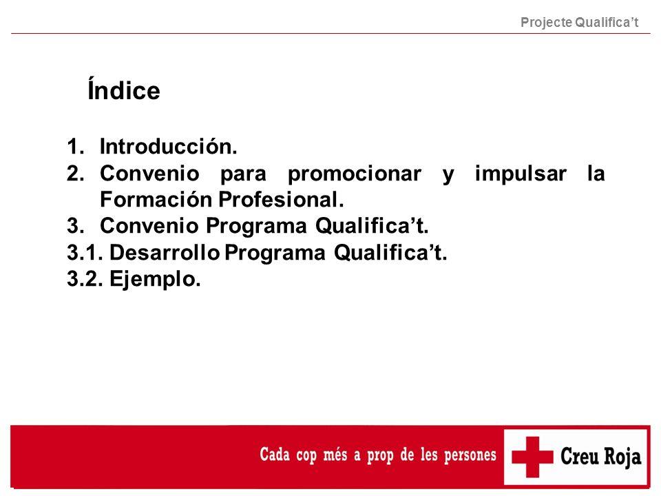 Projecte Qualifica't Índice. Introducción. Convenio para promocionar y impulsar la Formación Profesional.
