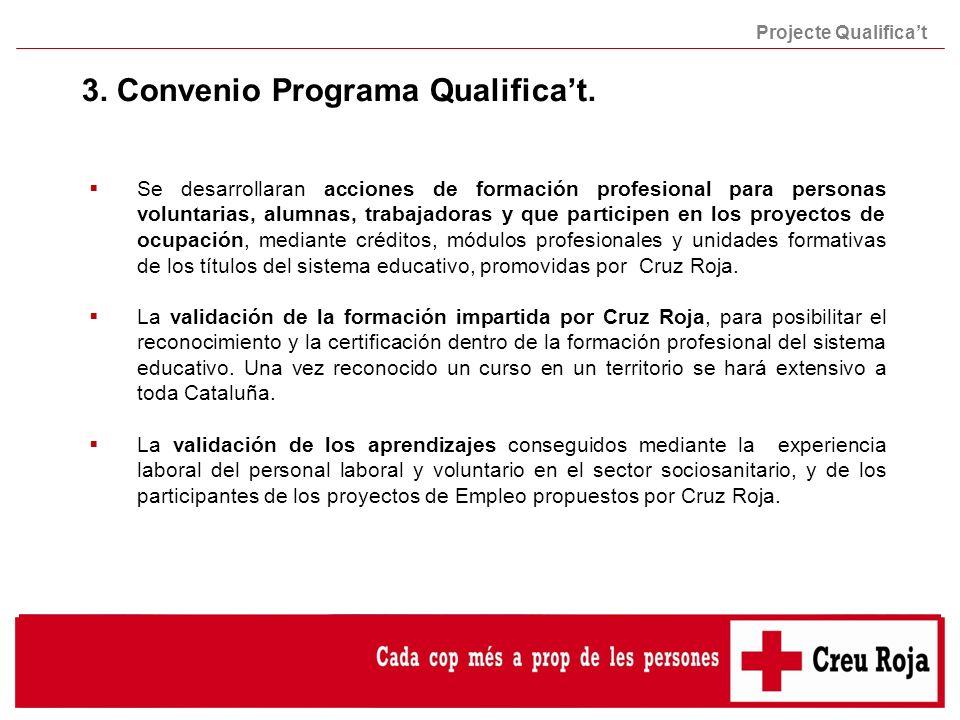 3. Convenio Programa Qualifica't.