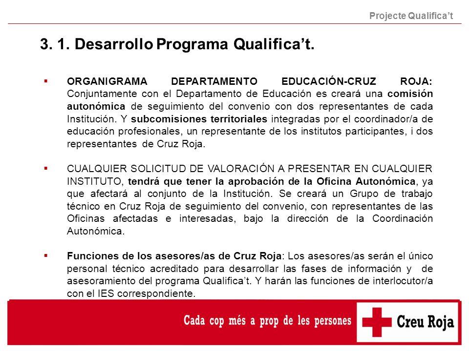 3. 1. Desarrollo Programa Qualifica't.