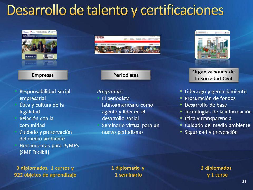 Desarrollo de talento y certificaciones