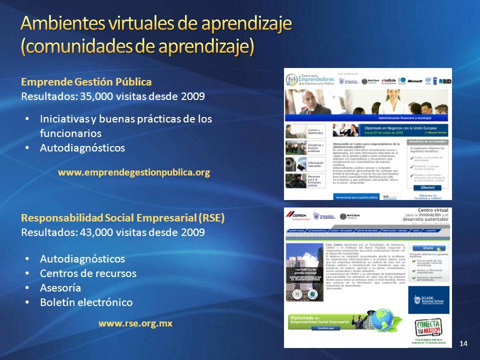 Ambientes virtuales de aprendizaje (comunidades de aprendizaje)